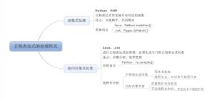 正则指引_正则表达式的处理形式