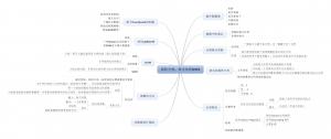 高阶分类:核方法和SVM