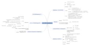 15.大数据与MapReduce