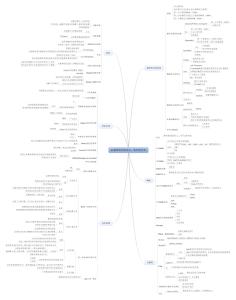 2.编程语言的过去、现在和未来
