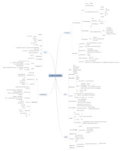 3.编程语言的新潮流