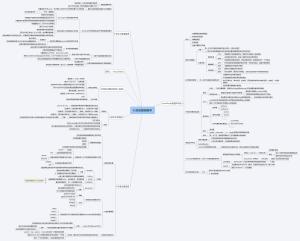 6.浏览器端脚本