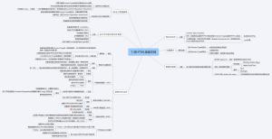 7.非HTML类型文档